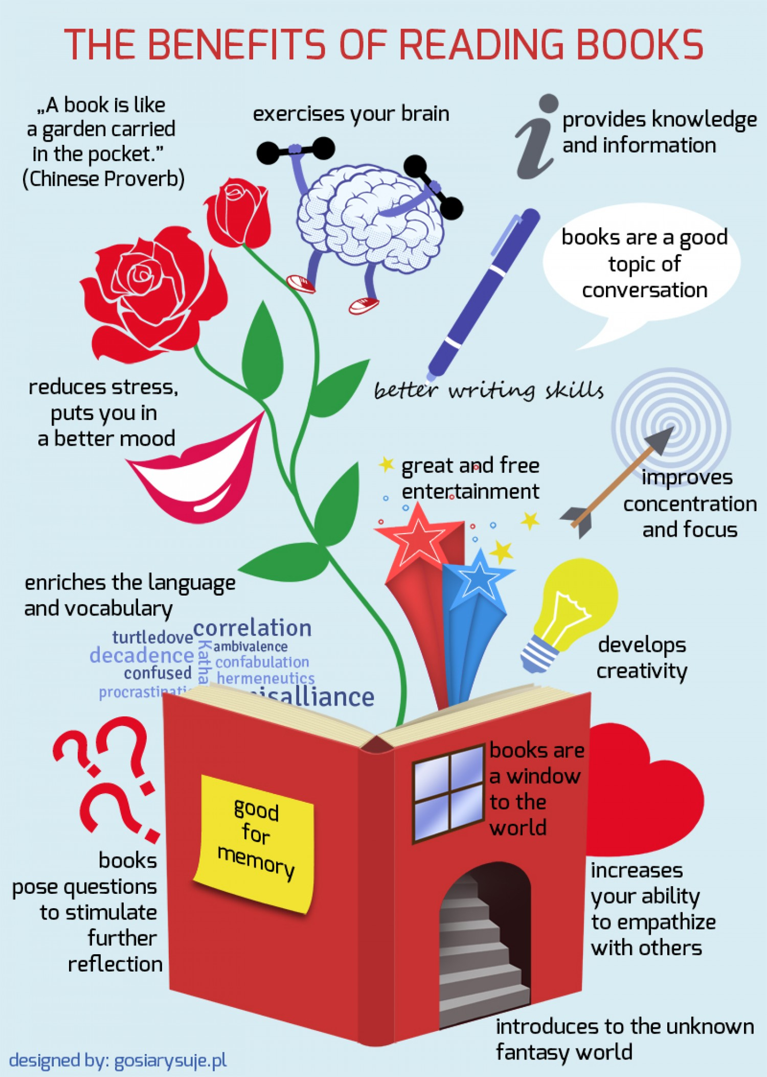 french essay on advantages of reading books Related posts: topic card: talk about online shopping ielts sample essay: should internet be regulated ielts essay: the number of older people is rising many people overlook the many health essay about advantages of reading books and therapeutic benefits of reading.